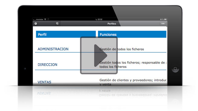 LOPD MANAGER GESTION PERFILES TOUR