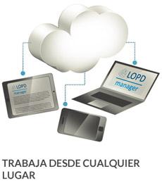 Trabaja en la nube con LOPD MANAGER Software Profesional
